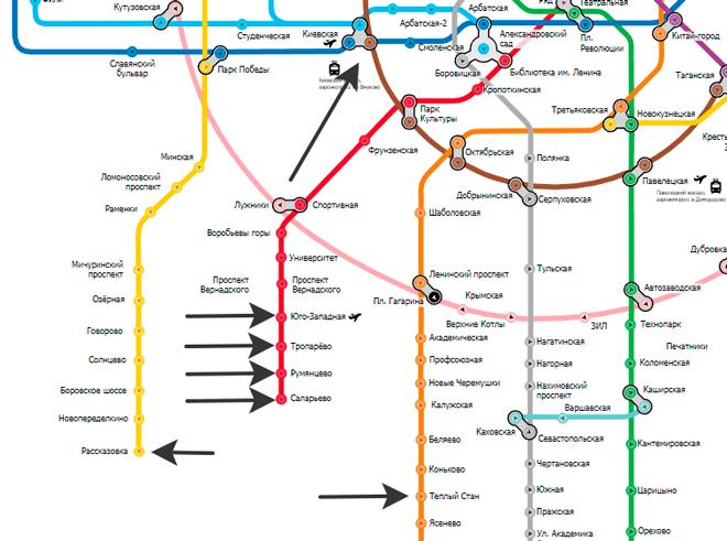 От какой станции метро добраться до внуково