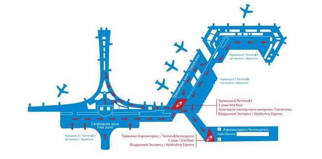 схема галереи терминала