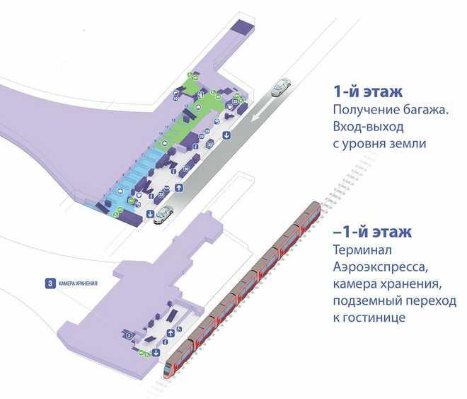 схема Внуково
