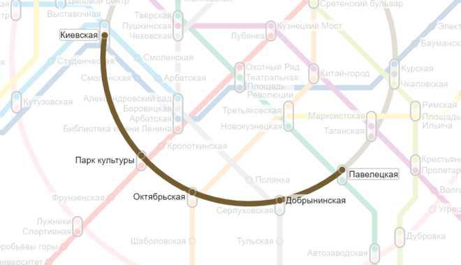 павелецкая-киевская