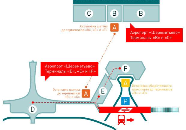 между терминалами