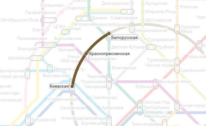 белорусская-киевская